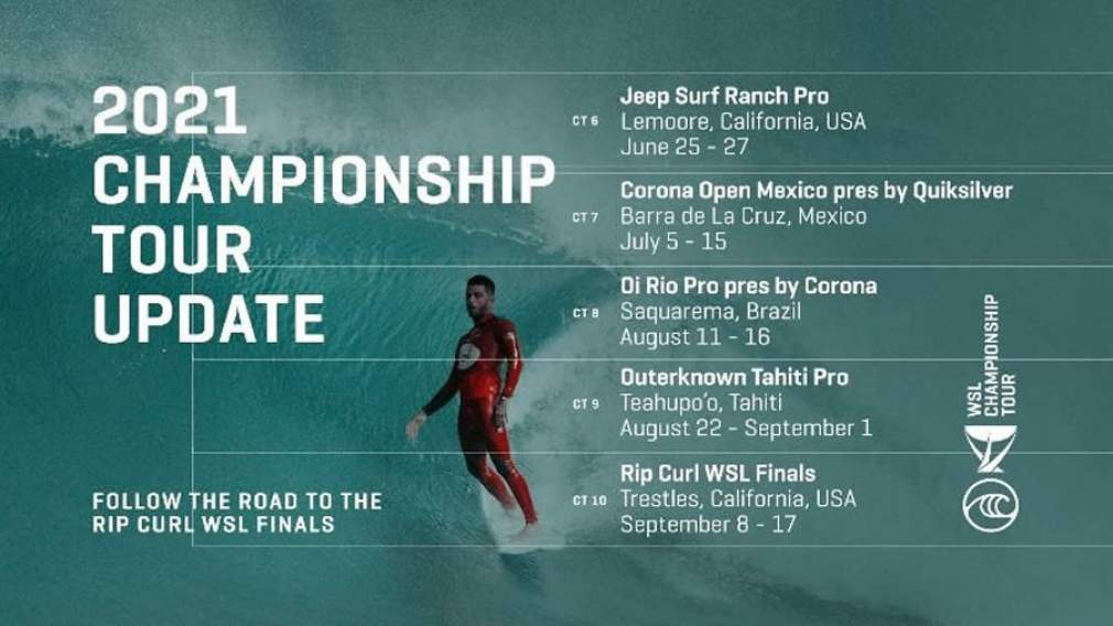 World Surf League confirms the changes and news for the 2021 tournament round |  SEGS