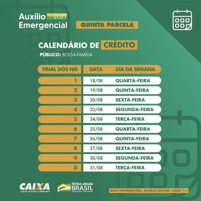 Emergency aid of the 5th batch: schedule of the 5th batch of Bolsa Familia
